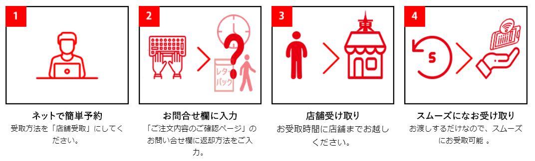WiFi東京レンタルの店舗受取り