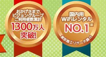 WiFiレンタルどっとこむ、グループ累計1300万人突破&国内WiFiレンタルNO.1獲得